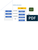 Onde Comercar SAP TDF.pdf