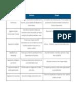 API Modulo 3 Administracion de RRHH