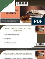 6- 15-1-18 ACS CAP Sistema de Fuentes (1)