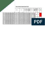 Rotura de Nucleos E.C. 31-01-19