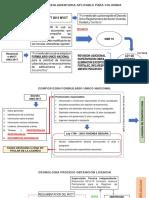 diagramas de la normativa