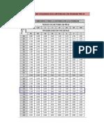 2.- Tabla de Valores de Ag. (1).docx