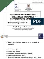 ECL Buenos Aires_Modelos de Negocio en La Base de La Piramide_15 Marzo 2017