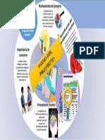 Actividad1_Infografía_Inicio del proyecto.pptx