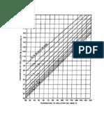 Gráficos evaporación