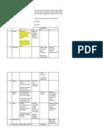 Dokumen Iso 22000 2018 - Industri Pengalengan Ikan