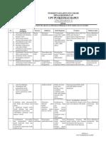 Evaluasi,Rtl Prog Perbaikan Mutu,Kes Px