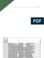 Ejemplo de Reporte de Riesgos - IsO 27005