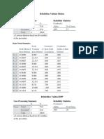 Reliabilitas Validasi.docx