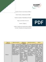 Tabla Comparativa Investigacion Historica, Economica y Politica