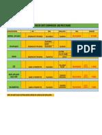 Aircon Comparison Table(1)
