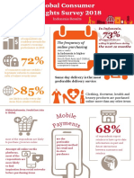 Indonesia Cut Global Consumer Insight Survey 2018 Placemat
