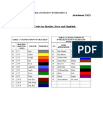 Colour Codes for Shackles, Hoses and Manifolds - Attachment XXIX.doc