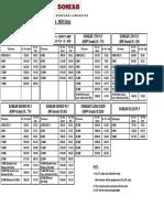 Delhi Ncr List Dated 15 01 17 for Ply Mywud Teak