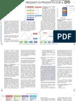 Definire i Requisiti Di Prodotto Con Il QFD