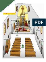 Partes del templo catolico