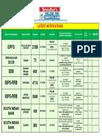 15616494176db4eLATEST NOTIFICATIONS-NOTICE-2019.pdf