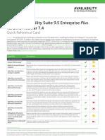 Veeam Availability Suite 9.5 Enterprise Plus vs EMC Avamar 7.4