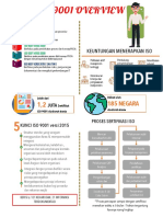ISO 9001 Overview Poster