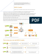 RSPO Credits Sellers Guide - English