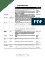 Educational-Philosophy.pdf