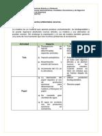 Clasificación de Impactos Ambientales Severos.