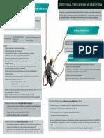 ResumenUnidad2_NOM009.pdf