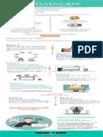 DATACRM Guía de Configuración