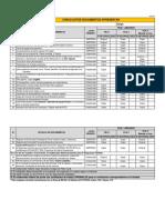 Check List de Documentos Para Proceso de Contratación- Simsa