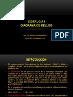 Diagrama de Kellog