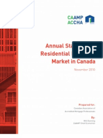 Annual State of the Residential Mortgage Market in Canada