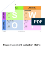 Strategic management Matrix