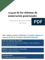 Tema 1-Reglas de Los Sistemas de Numeración Posicionales-2