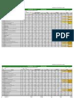 Formato Valorizacion Mensual de Obra - Estructuras