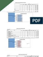 Hasil Survey Kepuasan 2018