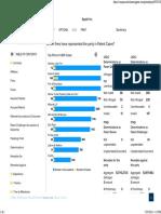Docket Navigator - Apple Law Firms