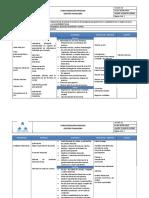 Caracterización Proceso Gestión Financiera