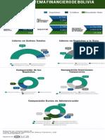Infografía Bolivia Mayo_2019