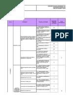 Evaluación Inicial SG-SST