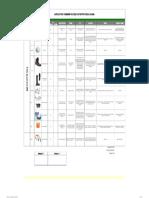 Matriz de Estudio y Requerimientos de EPP