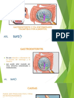 Gatroenteritis y Eta