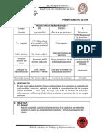 Programa Resistencia de Materiales 1 2019