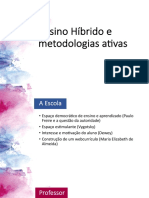 Ensino Híbrido e metodologias ativas_final