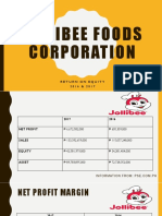 Jollibee foods