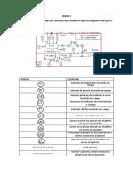 Determine el detalle de todos los elementos del recuadro en rojo del Diagrama PI.docx