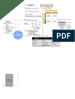 cheat  sheet marketing business management
