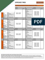 Tire_Approval_List_Version_20_11_2014_EN_02.pdf