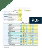 Simulador de Costos DFI (1).xls