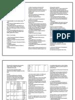 Paracetamol 10mg Per Ml Solution for Infusion PIL, Taj Pharmaceuticals.