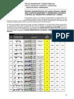 PESOS_MAXIMOS.pdf